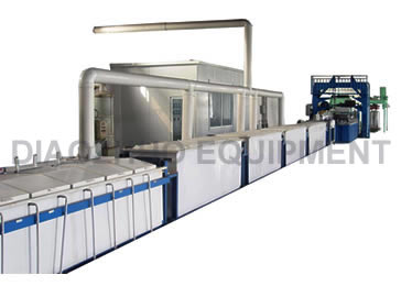 Galvanized Wire Production Line